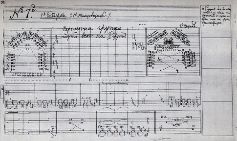 stepanov notation bayadere